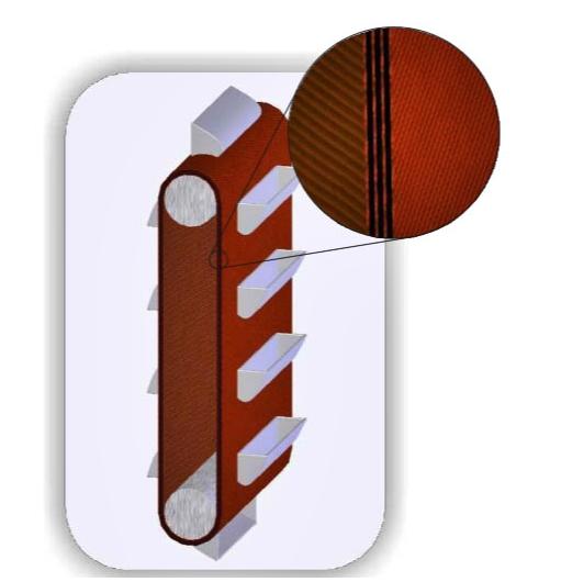 Bandas Industriales Técnicas Canglión
