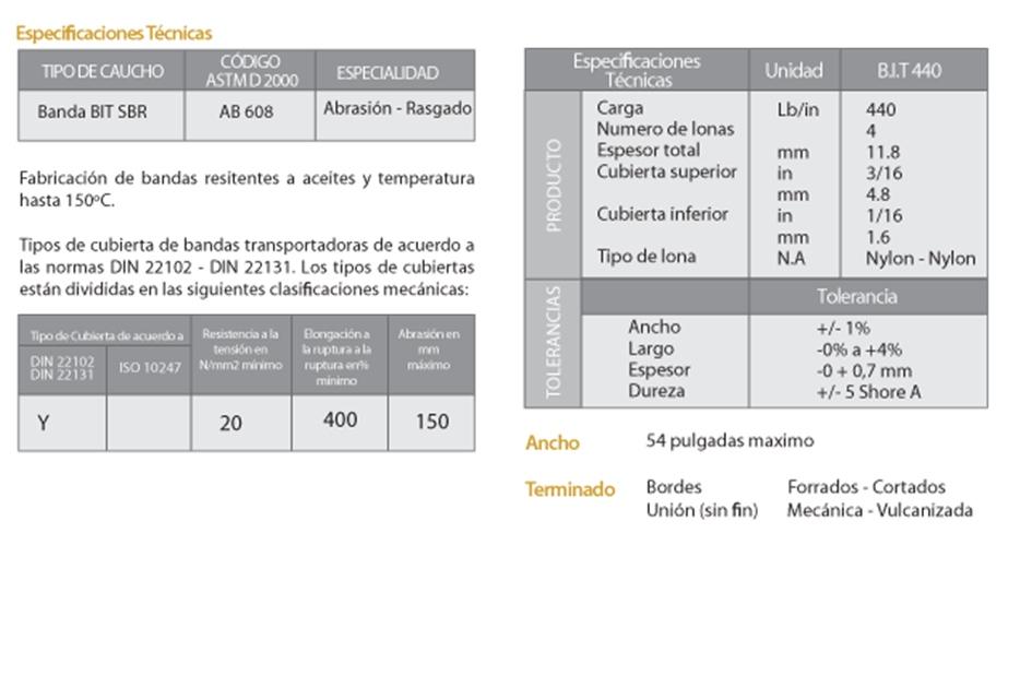 Bandas Industriales Técnicas en Caucho y Lona Abrasión