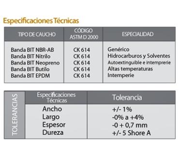 Bandas industriales técnicas en Caucho Corrugadas