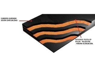 Bandas Industriales Técnicas de Temperatura